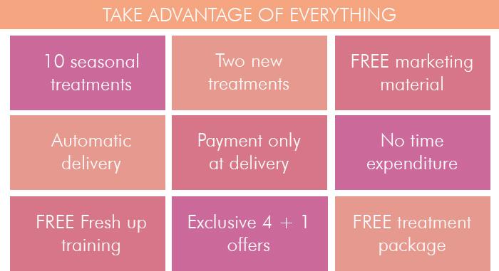 Advantages of treatments